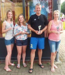 Master Aqualero ZMC 2017-2018 Grootebroek